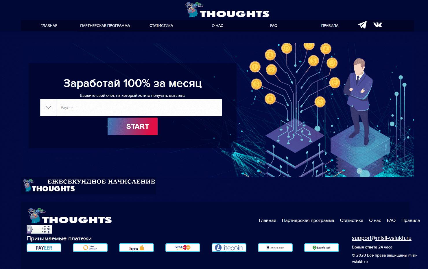 Misli-vslukh
