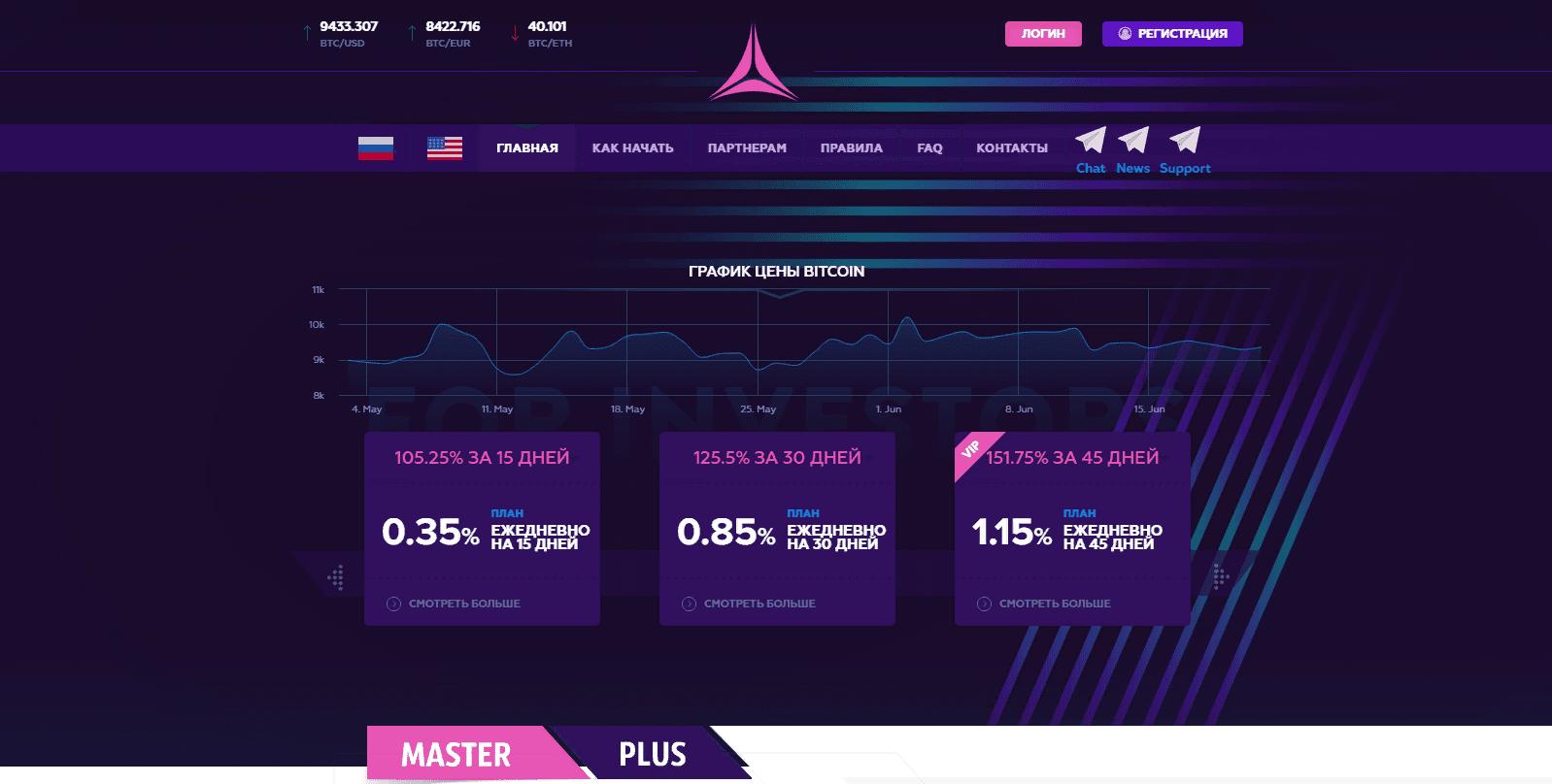 Master-Plus